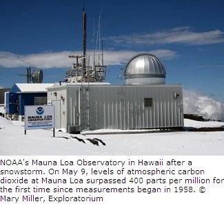 Hawaii's Mauna Loa Observatory