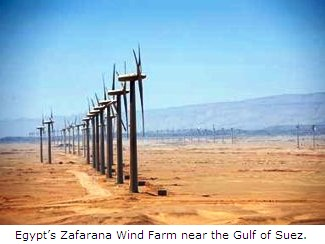 Egypt's Zafarana Wind Farm