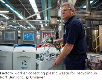 Sustainable Living: Waste Recycling