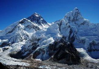 Glacial Retreat in Himalayan Region