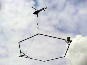SkyTem System