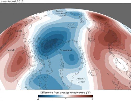Summer Temperature Anomalies in Arctic