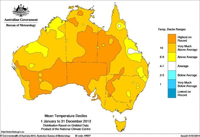 Australia Temperature Records