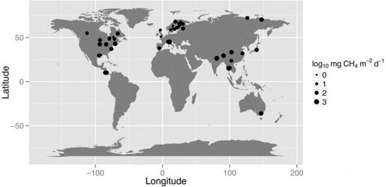 Methane Emissions from Freshwater Ecosystems