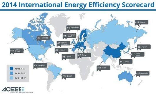 2014 International Energy Efficiency Scorecard