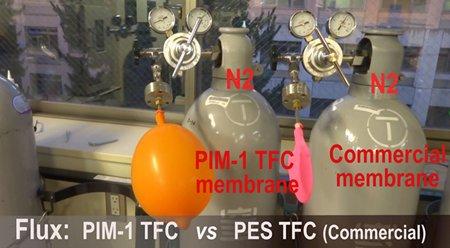 High Permeability Membrane