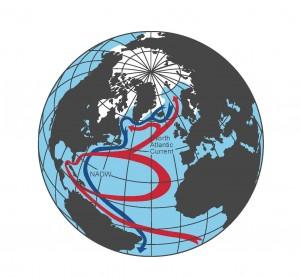 Atlantic Conveyor - Graph of the Atlantic Meridional Overturning Circulation (Stefan Rahmstorf, PIK)